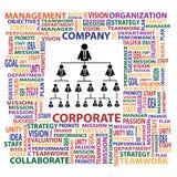 组织和所属机构在公司fo中 免版税库存照片