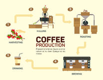 咖啡例证徽标向量 喝图表,杯子和infographic,热奶咖啡 皇族释放例证