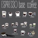 咖啡菜单手拉的贴纸 图库摄影