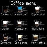 咖啡菜单-图画 库存图片