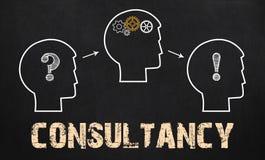 咨询学校-在黑板的企业概念 库存图片