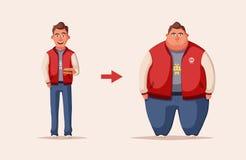 哀伤肥胖的人 肥胖字符 Fatboy 外籍动画片猫逃脱例证屋顶向量 库存图片