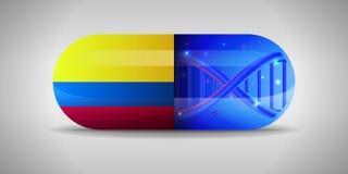 哥伦比亚的全国配药的例证 药物生产在哥伦比亚 哥伦比亚的国旗胶囊的与 皇族释放例证