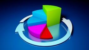 商业图表 免版税库存图片