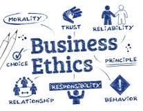 商业道德 免版税库存图片