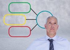 商人和五颜六色的心智图在明亮的背景 库存图片