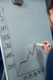 商人图画图表一张生长图表 库存图片