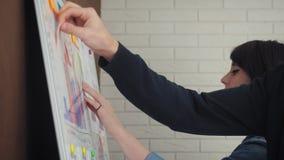 商人在他们的whiteboard激发灵感战略投入了笔记开始  股票视频