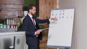 商人在whiteboard、神色和不同的图表附近站立 股票录像