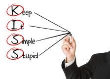 商人文字亲吻企业首字母缩略词 向量例证