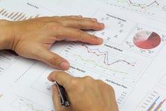 商人综合报告和资本市场计划分析星期一 免版税库存图片