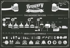 啤酒厂infographics -啤酒例证 库存照片