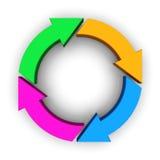 四个多色圆的箭头 免版税库存照片