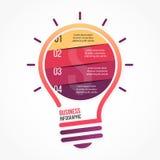 图表、图、图和其他infographics的电灯泡传染媒介infographic模板 图库摄影