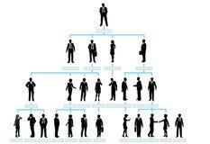 图表公司总公司组织人 向量例证
