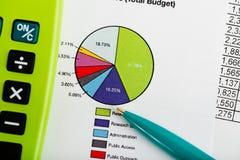 图表图形销售股票 免版税库存图片