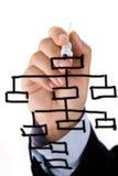 图表图画现有量组织程序whiteboard 免版税库存照片