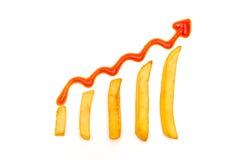 图表增长销售额 库存照片