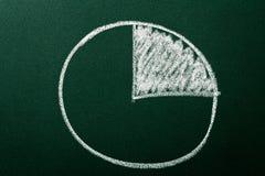 图表显示值的圈子百分比 免版税库存图片