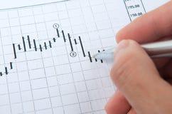 图表现有量笔股票 免版税库存图片