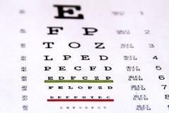 图表眼睛 免版税库存图片