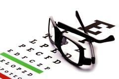 图表眼睛 免版税图库摄影