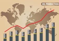 图表石油生产 库存例证
