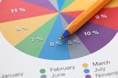 圆形统计图表和圆珠笔 免版税库存照片