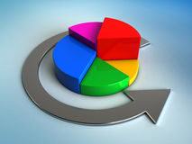 3d圆形统计图表 免版税库存照片