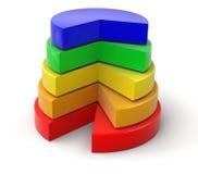 圆形统计图表 免版税库存图片
