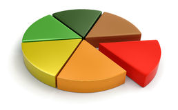 圆形统计图表 库存照片
