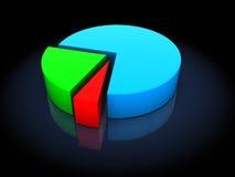 圆形统计图表 免版税图库摄影
