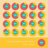 圈子图饼 infographic的要素 库存例证