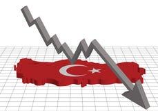 土耳其的经济下跌 库存例证