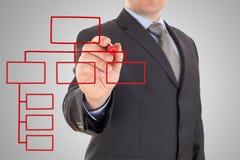 在一个白板的红色组织系统图 免版税库存图片