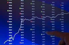 在显示器的股市图表 库存图片