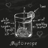 在与食谱的白垩画的mojito鸡尾酒 库存图片