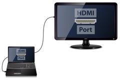 在个人计算机和电视之间的双重屏幕 库存照片