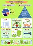 在健康生活方式题材的信息图表  库存照片
