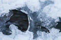 在冰下的水小河 免版税库存照片
