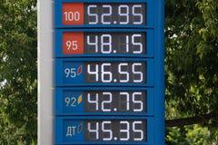 在加油站的信息板的价格 金属表面上的数字与机械上可移动的盖子 斯拉夫 库存照片