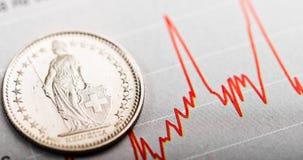 在动摇的图表的一枚瑞士法郎硬币 免版税库存照片