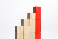在台阶的木块有红色的显示成长的一个 图库摄影