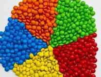 在同样颜色的五颜六色的糖果sortet 免版税库存照片