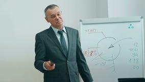 在商业的成功 队在会议室会议赞许报告人在会议结束时 股票录像