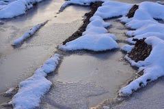 在地面上的冻水坑 免版税图库摄影