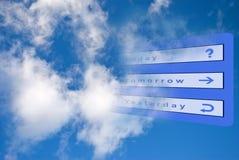在天空的消息 免版税库存图片
