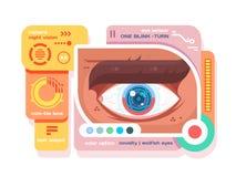 在平眼睛的视网膜的技术 库存图片