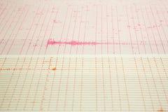 在座标图纸的地震波浪 库存照片