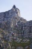 在开普敦,南非制表与缆车的山景 免版税库存照片